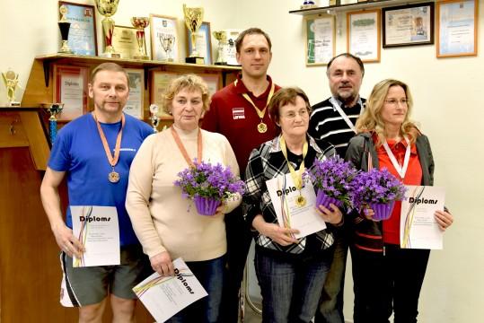 Rīgas pilsētas jaukto dubultspēļu čempionāta rezultāti