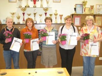 Rīgas pilsētas sieviešu dubultspēļu čempionāta rezultāti